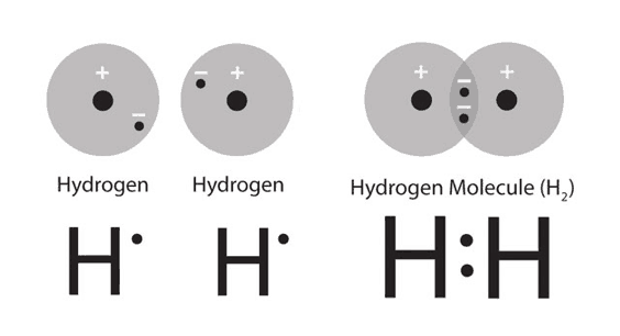 H2Epod E Hydrogen Inhalation For Health and Fitness What is H2